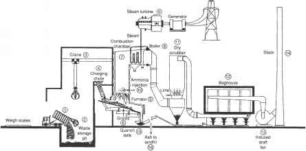 fire pit diagram fishing diagram wiring diagram