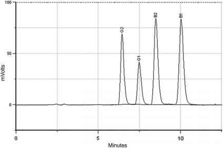 Milk Afm1 Hplc Graphic