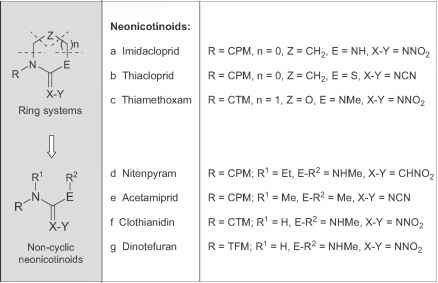 Abbreviation Cyclic Chemistry